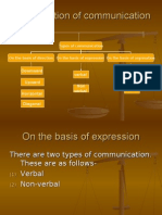 Types of Comunications