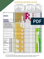 dhs chart - tika5 1396