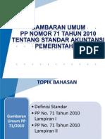 PP nomor 71 TAHUN 2010 Tentang standar akuntansi pemerintahan.pptx