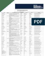 directoriojefesporodpe-140822092303-phpapp01.pdf