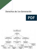 Derechos de 1ra Generación.pptx