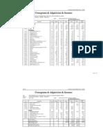 CRONOGRAMA DE ADQUISICION DE INSUMOS.xlsx
