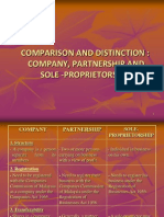 Comparison and Distinction Company, Partnership