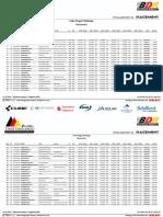Klassement_CubeStageChallenge_Schöneck2014__1_.pdf