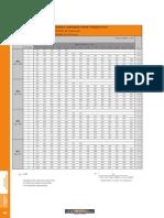 Deck Design Guide