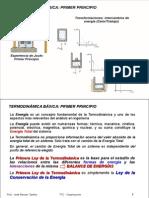 1415-ORG_Repaso-Termodinamica_-_PRIMERA_LEY_CERRADOS.pdf