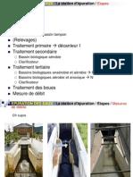 EPURATION Prétraitement et T1.ppt