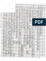 PLDT Area Codes | Manila