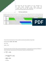 Pola Pertanaman Kedele -Padi Dan Perhitungan IP