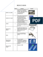 biologia  molecular  resultados.docx