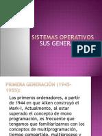 SISTEMAS OPERATIVOS 123