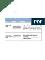 Distinguir objectivos gerais de específicos