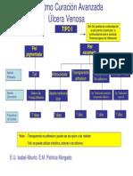 algoritmo_ulcera_venosa_minsal.pdf