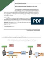LPC20 details