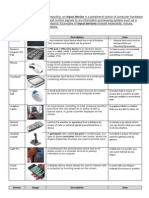 basic input devices table