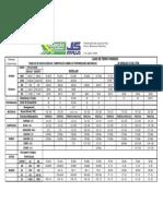 Tabela Ferro Fundido.pdf