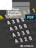 Airbus Family Figures July2014