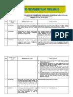 SMS MENAKERTRANS EDISI XII 18 JULI 2013.pdf
