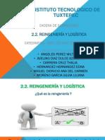 2.2. reingenieria y logistica (CADENA DE SUMINISTROS) (1).pdf