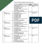 Jadwal-Pembinaan-PNS-2014-revisi.pdf