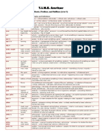 Root Words PDF