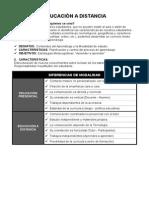 Unidad II - Los Elementos de la EaD.doc