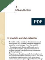 Unidad 2_Base de Datos.pdf