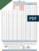 Tablas-PT-2010-Flow.pdf