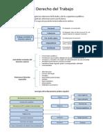 Derecho trabajo.pdf