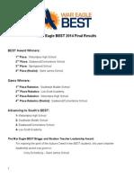 2014FullResults.pdf