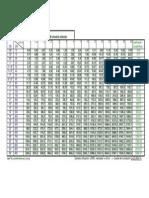 Caudal de circulacin en tuberas - COMEVAL.pdf
