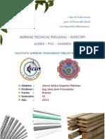 NORMAS DE INDECOPI.docx