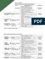 FASES DE SISTEMAS.pdf