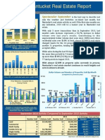 Nantucket Real Estate Market Update - September 2014