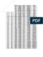 Diametro Comercial X Vazao Maxima Adutora.xlsx