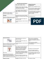 CUADRO METODOS.pdf
