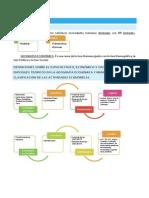 Resumen Final Economía.docx