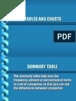 Kinds of Graphs2