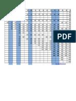 Martin Decker Calibration Chart