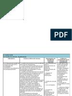 tabela D.3.