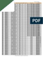 A5_motor_dxf_list_rev3.pdf
