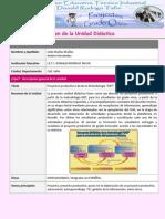Unidad Didactica para docentes tecnicos - Modelo DRT.docx