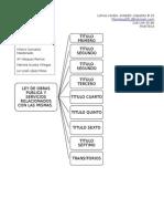 diagrama ley de obras publicas y servicios relacionadas con las mismas.odt