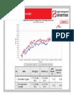 Grafik Buat Web (Simas Saham Unggulan) - YTD.pdf