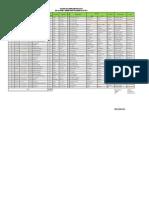 data-siswa-2012-2013-font-lengkap-vii-e.xls
