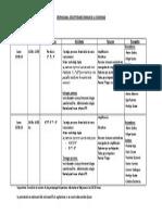 CRONOGRAMA DE ACTIVIDADES SEMANA DE LA CHILENIDAD 2014.docx
