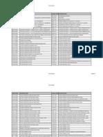 Código - NCM - nomenclatura comum do mercosul.xls