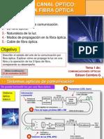 01. El Canal Optico - La Fibra Optica.pptx
