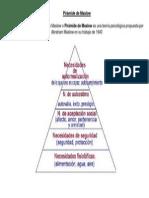 Piramide de Maslow (1).ppt
