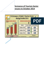 India's Tourism Sector Performance for January and October 2014